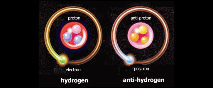 antihydrogène, atome, quantique, antimatière