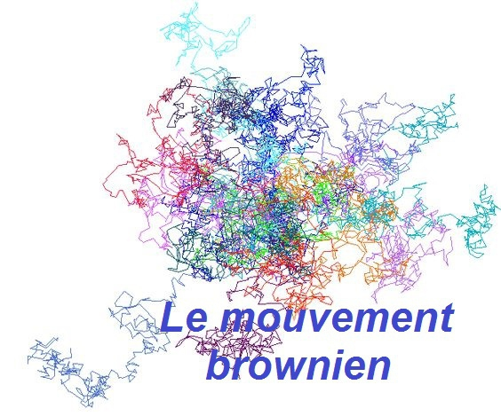 mouvement brownien