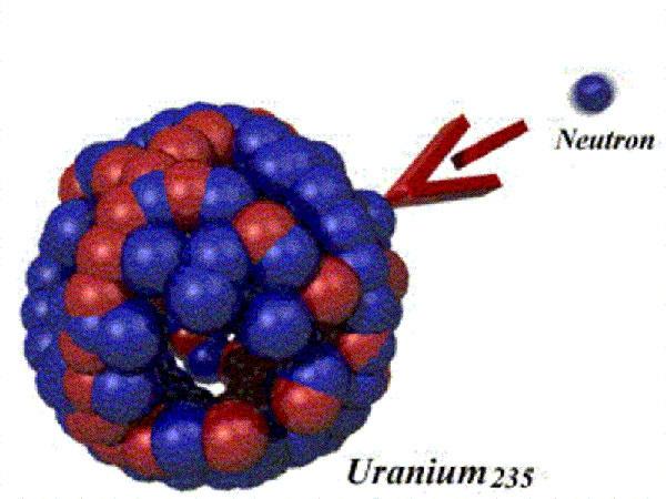 Atome, uranium, quantique